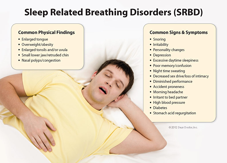 Sleep Apnea Dentist in Warrenton